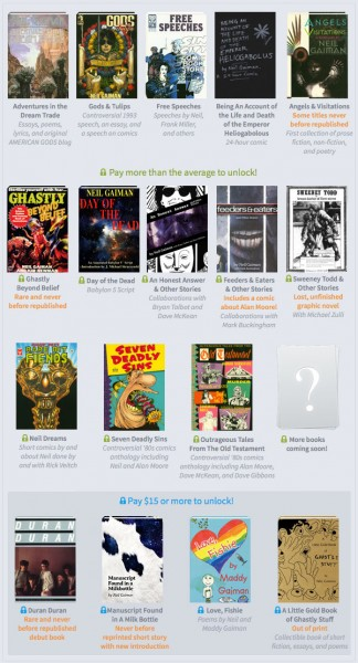 The Humble Book Bundle Neil Gaiman Rarities